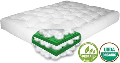Affordable Organic Latex Futon Mattress