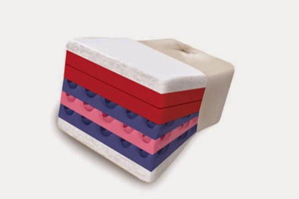 Otis bed Pulsar Futon Mattress